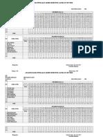 Analisis Hasil Pas Ganjil 17-18