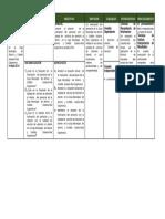 matriz_de_coherencia_SOFIA_31_agosto[1] (1).docx