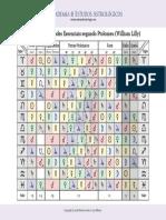 TabelaDignidadesWLilly.pdf