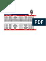 Resultados 10- 11 Fecha 11 de Febrero de 2018 PDF
