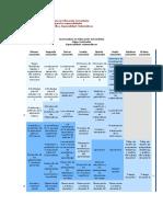 MapaSecunadariaespecialidadMatemáticasl.doc