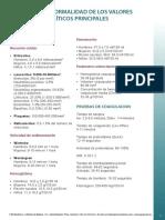 VALORES_ANALITICOS_NORMALES.pdf