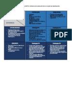 Evidencia 1 Análisis DOFA Criterios de Selección de Un Canal de Distribución Jennifer Upegui
