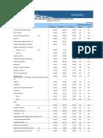 IPCO-INDICES+DE+LA+CONSTRUCCION_NAC_12_13