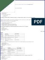 Final Accounts of a Company [Format]
