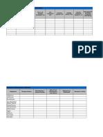 AnnexB Maintenance Schedule