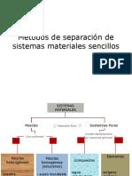 19016461 Metodos de Separacion de Sistemas Materiales Sencillos