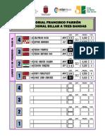 Res Gpe 3b Murcia Fp (2)
