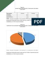 Resultados - Tablas y Graficos