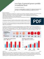 20180208 Econ Crecer Bajo El Potencial Genero Perdida de USD 7000M en Recaudación Fiscal