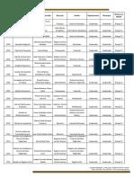 Extensiones Administrativas Renap 0
