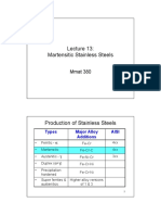 Materials for Engineering 13 - Martensitic Stainless Steel