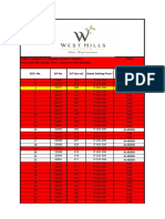 West Hills Land Sale Schedule 01 September 2017