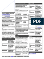 PowerUp.pdf