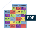 fizikalni alphabet.doc