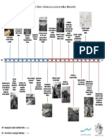Linha do tempo rios urbanos Belo Horizonte _BORSAGLI.pdf