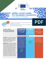 Masuri agreate de Facebook, Twitter si Google