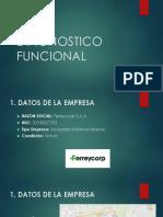 Ferreycorp Total Versión 5
