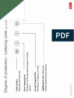 IP as per IEC 60529