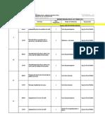 Reporte de La Semana Del 9 Al 13 y Planificacion de La Semana Del 16 Al 20 de Marzo de 2015