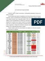 Oficio Información 08-02(2)