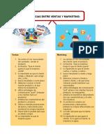 IMPORTANCIA DE LA DIRECCION DE VENTAS.docx