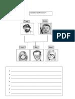 Family Tree Possessive s