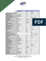 comandi da tastiera word.pdf