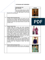 34 Pakaian Adat Indonesia