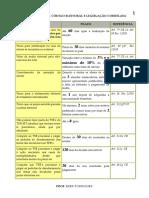 direito-eleitoral-tabela-de-prazos-codigo-eleitoral.doc