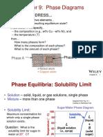 Ch09 Diagramas de Fases