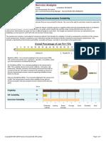 Sample Job Success Analysis