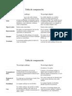 Tabla de Comparación Señal Analógica y Señal Digital