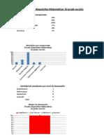 Tabulación Examen Diagnostico (Autoguardado)