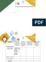 Cuadro áreas de aplicación de la psicología jurídica