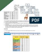 Examen Final PCP