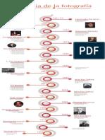 Viviana infografia