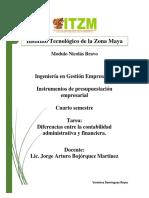 IPE-U1-A2-DGZR.docx
