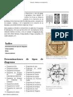 Diagrama - Wikipedia, La Enciclopedia Libre