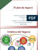Pasos Para Un Plan de Negocios - Exitoso