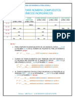 REGLAS PARA NOMBRAR COM.docx
