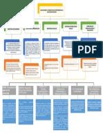 mapa organismos que regulan la actividad publicitaria.docx