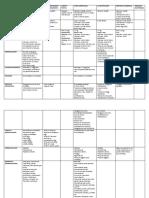 Tabla Resumen Ficha Del Producto_tema1_correos