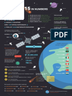 2015 Space Apps Mission Report Infographic