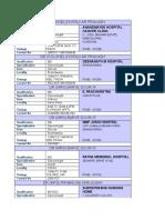 Pathologist List of Doctors Pune