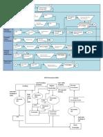 Flowchart Analitik Perusahaan HRZ