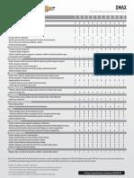 mantenciones DMAX.pdf