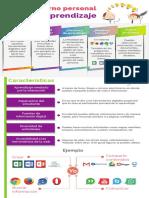 Entorno_aprendizaje_INFO.pdf