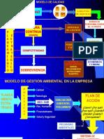 Modelo de Gesti n Ambiental