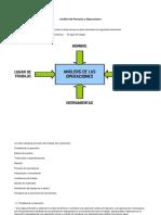 A. de Procesos y Operaciones